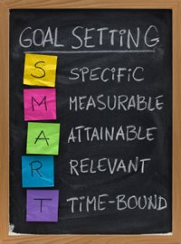 SMART Goals: Specific, Measurable, Attainable, Relevant, Time Bound
