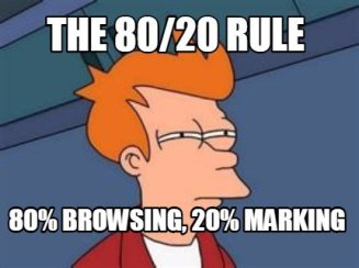 Meme of 80/20 Rule. Go digital to streamline your marking and save time.