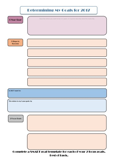 Exclusive educating the digital learner goal planning template. Make a start to the school year by planning your goals for the year before your start helping students plan for theirs.