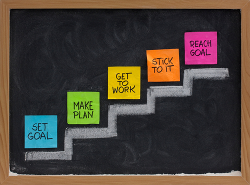 Make a start to the school year by planning your goals for the year before your start helping students plan for theirs.