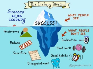 Iceberg illusion.jpeg