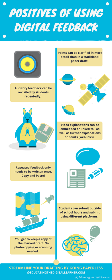 Positives of using digital feedback.png